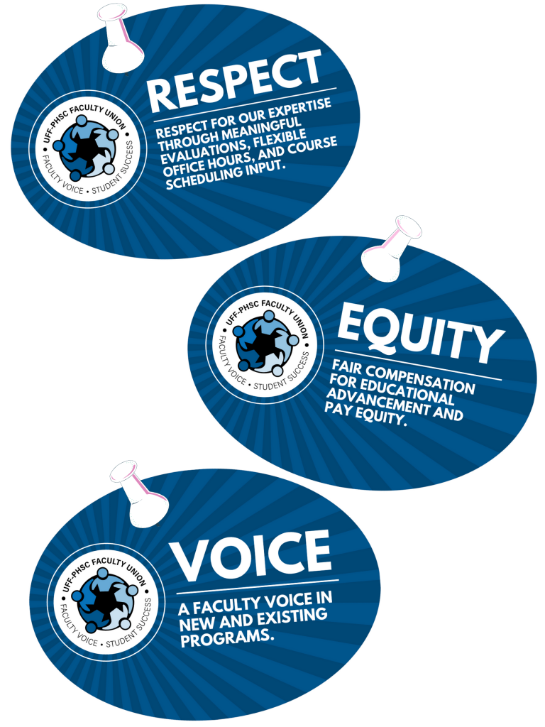 respect, equity, and voice